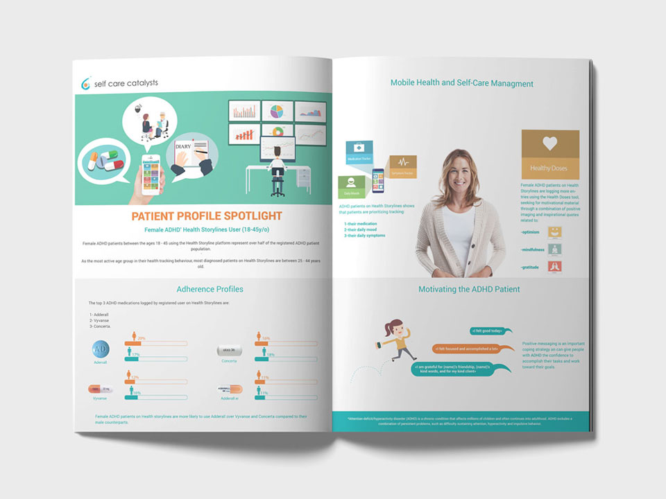 infographic Patient Profile Spotlight